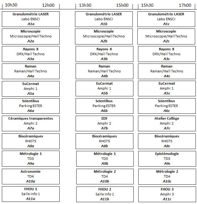 Planning-Ateliers